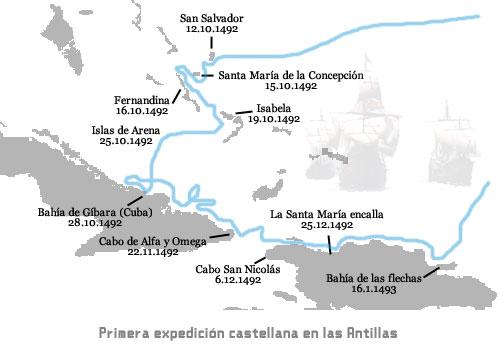 Primer viaje de Colón a Indias