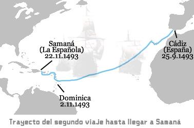 Trayecto del segundo viaje de Colón al Nuevo Mundo