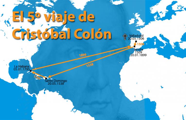 El Quinto Viaje de Colón - El viaje de sus restos