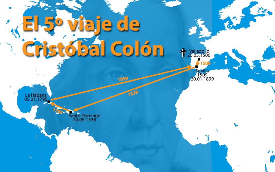 El quinto y ltimo viaje de Cristbal Coln  Historia del Nuevo Mundo