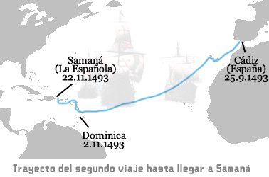 Journey from Columbus' second voyage to the New World