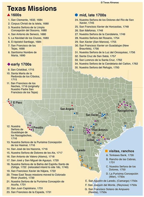 Mapa de las misiones españoles en Texas