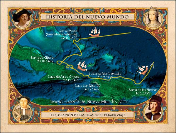 Recorrido de las tres carabelas por las islas caribeñas durante el primer viaje de Colón