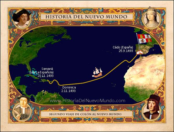 Ruta del segundo viaje de Colón al Nuevo Mundo